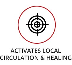 Activates Local Circulation & Healing